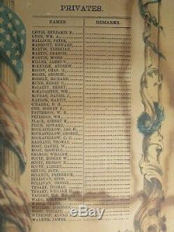 Civil War Soldier Roster, 8th NYSV Calv. With Capt. H. D. Mann, Rochester NY, 1862