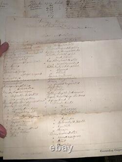Rare 1862 Civil War 127 New York Infantry equipment roster